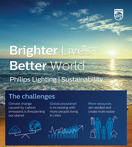 Brighter lives better worlds