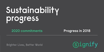 Brighter Lives, Better World: 2018 results