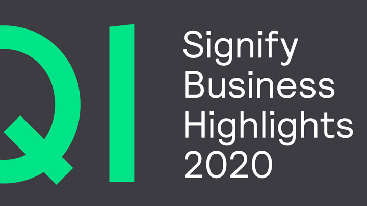 Q1 Business Highlights