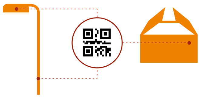 Signify Service tag QR based identification system
