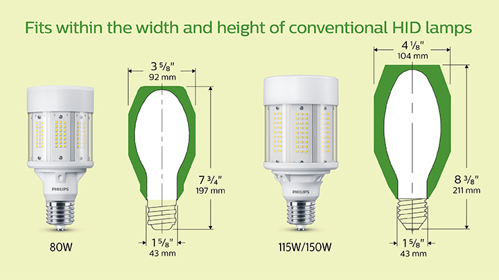 Conventional Philips HID Lamps